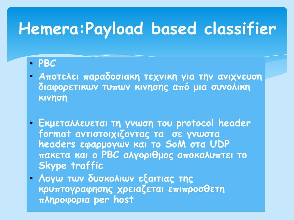 • PBC • Αποτελει παραδοσιακη τεχνικη για την ανιχνευση διαφορετικων τυπων κινησης από μια συνολικη κινηση • Εκμεταλλευεται τη γνωση του protocol header format αντιστοιχιζοντας τα σε γνωστα headers εφαρμογων και το SoM στα UDP πακετα και ο PBC αλγοριθμος αποκαλυπτει το Skype traffic • Λογω των δυσκολιων εξαιτιας της κρυπτογραφησης χρειαζεται επιπροσθετη πληροφορια per host Hemera:Payload based classifier
