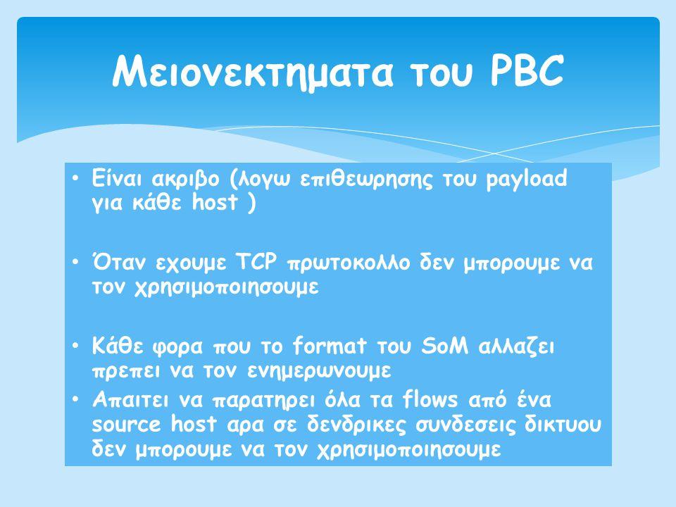 • Είναι ακριβο (λογω επιθεωρησης του payload για κάθε host ) • Όταν εχουμε TCP πρωτοκολλο δεν μπορουμε να τον χρησιμοποιησουμε • Κάθε φορα που το form