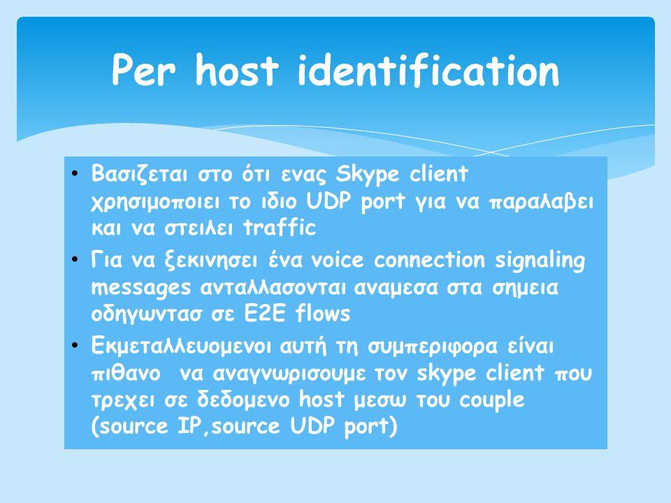 • Βασιζεται στο ότι ενας Skype client χρησιμοποιει το ιδιο UDP port για να παραλαβει και να στειλει traffic • Για να ξεκινησει ένα voice connection si