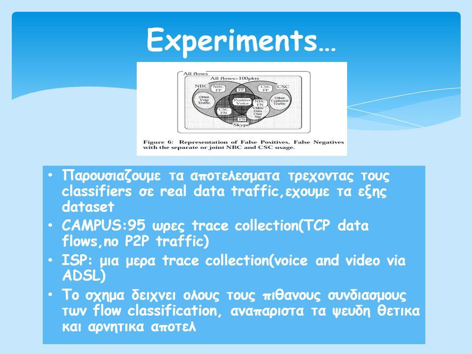 • Παρουσιαζουμε τα αποτελεσματα τρεχοντας τους classifiers σε real data traffic,εχουμε τα εξης dataset • CAMPUS:95 ωρες trace collection(TCP data flow