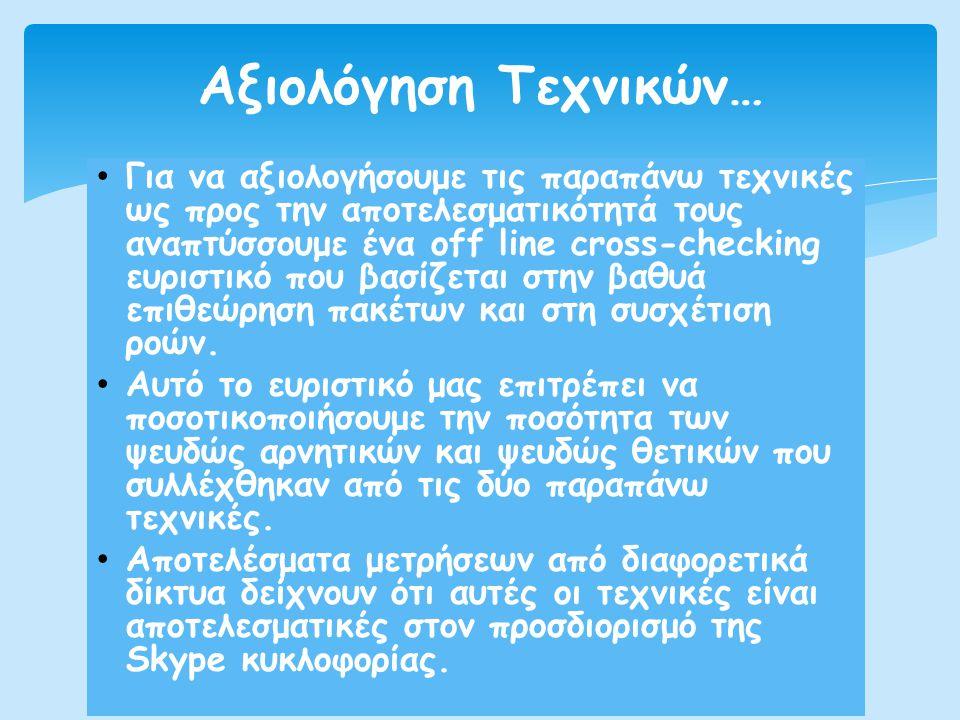 • Χρησιμοποιει ιδιαιτερα χαρακτηριστικα του real time traffic • Ο αλγοριθμος (NBC) στηρίζεται στον χαρακτηρισμο της κινησης συνδιαζοντας τον voice codec με τον framer για στοχαστικο χαρακτηρισμο του skype traffic • Η ομοιοτητα της μετρουμενης κινησης με το skype traffic μετραται από τον NBC αλγοριθμο Erebos-Naïve Bayes Classifier