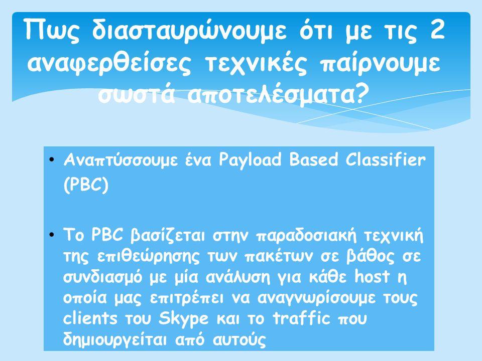 • Αναπτύσσουμε ένα Payload Based Classifier (PBC) • Το PBC βασίζεται στην παραδοσιακή τεχνική της επιθεώρησης των πακέτων σε βάθος σε συνδιασμό με μία