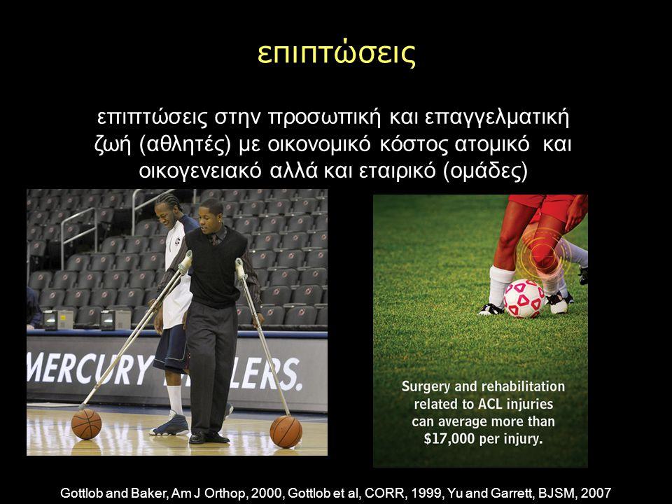 επιπτώσεις επιπτώσεις στην προσωπική και επαγγελματική ζωή (αθλητές) με οικονομικό κόστος ατομικό και οικογενειακό αλλά και εταιρικό (ομάδες) Gottlob