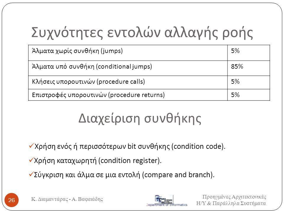 Συχνότητες εντολών αλλαγής ροής Άλματα χωρίς συνθήκη (jumps) 5% Άλματα υπό συνθήκη (conditional jumps) 85% Κλήσεις υπορουτινών (procedure calls) 5% Επ