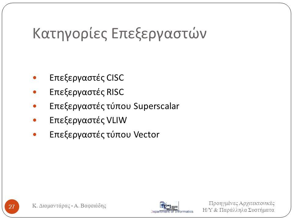 Κατηγορίες Επεξεργαστών  Επεξεργαστές CISC  Επεξεργαστές RISC  Επεξεργαστές τύπου Superscalar  Επεξεργαστές VLIW  Επεξεργαστές τύπου Vector 27 Κ.