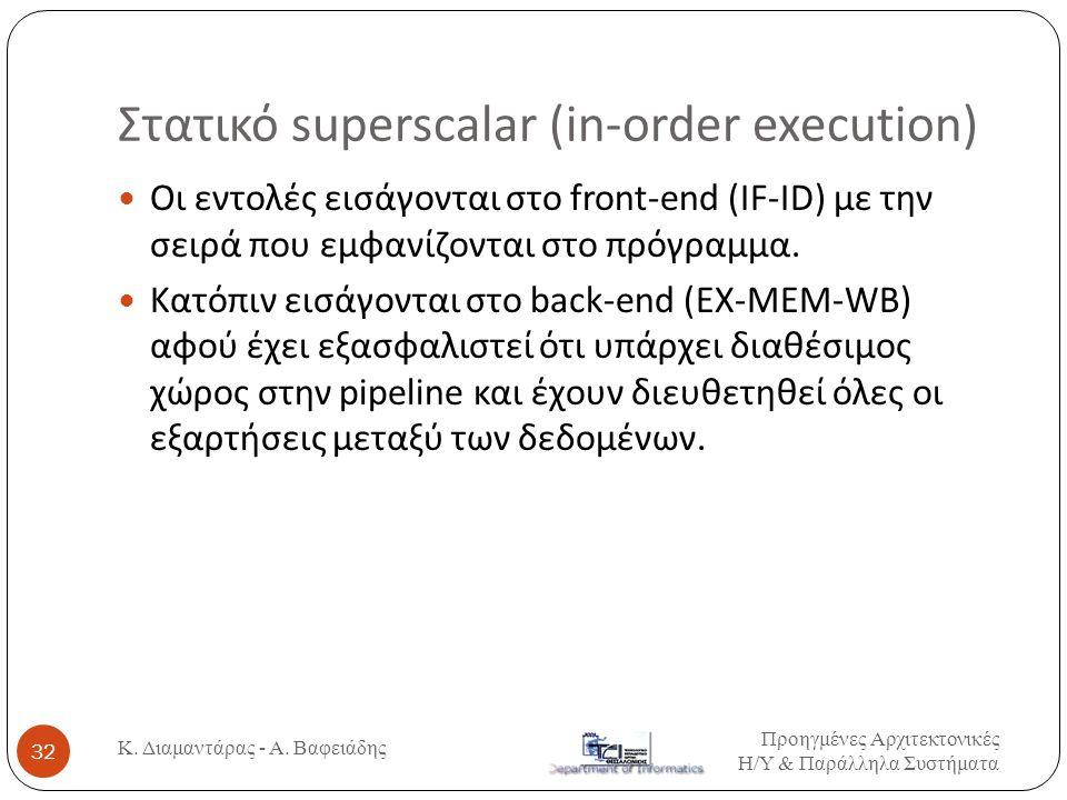 Στατικό superscalar (in-order execution) Προηγμένες Αρχιτεκτονικές Η / Υ & Παράλληλα Συστήματα Κ. Διαμαντάρας - Α. Βαφειάδης 32  Οι εντολές εισάγοντα