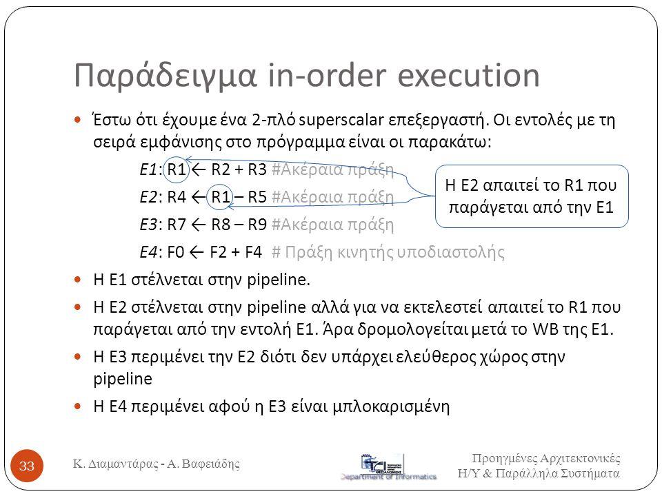 Παράδειγμα in-order execution Προηγμένες Αρχιτεκτονικές Η / Υ & Παράλληλα Συστήματα Κ. Διαμαντάρας - Α. Βαφειάδης 33  Έστω ότι έχουμε ένα 2-πλό super