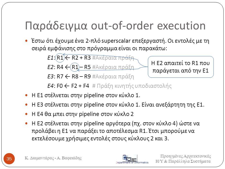 Παράδειγμα out-of-order execution Προηγμένες Αρχιτεκτονικές Η / Υ & Παράλληλα Συστήματα Κ. Διαμαντάρας - Α. Βαφειάδης 35  Έστω ότι έχουμε ένα 2-πλό s