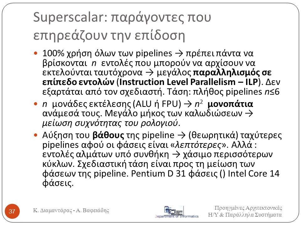 Superscalar: παράγοντες που επηρεάζουν την επίδοση Προηγμένες Αρχιτεκτονικές Η / Υ & Παράλληλα Συστήματα Κ. Διαμαντάρας - Α. Βαφειάδης 37  100% χρήση