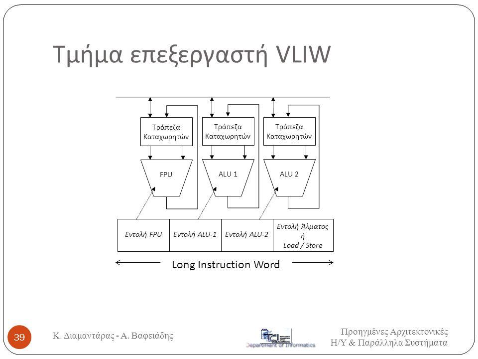 Τμήμα επεξεργαστή VLIW Long Instruction Word 39 Κ. Διαμαντάρας - Α. Βαφειάδης Προηγμένες Αρχιτεκτονικές Η / Υ & Παράλληλα Συστήματα Τράπεζα Καταχωρητώ