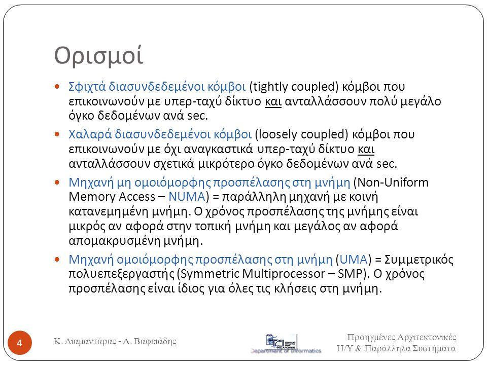 Επιλογές σχεδιασμού Κ.Διαμαντάρας - Α.