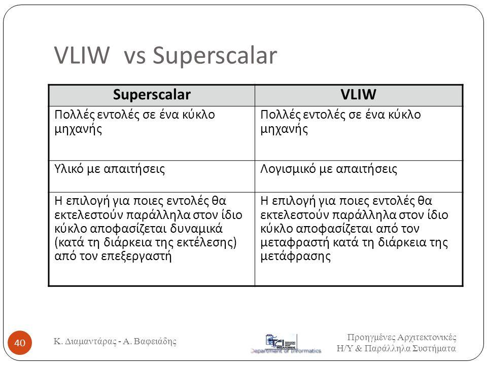 VLIW vs Superscalar SuperscalarVLIW Πολλές εντολές σε ένα κύκλο μηχανής Υλικό με απαιτήσειςΛογισμικό με απαιτήσεις Η επιλογή για ποιες εντολές θα εκτε