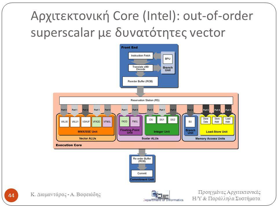 Αρχιτεκτονική Core (Intel): out-of-order superscalar με δυνατότητες vector Προηγμένες Αρχιτεκτονικές Η / Υ & Παράλληλα Συστήματα Κ. Διαμαντάρας - Α. Β