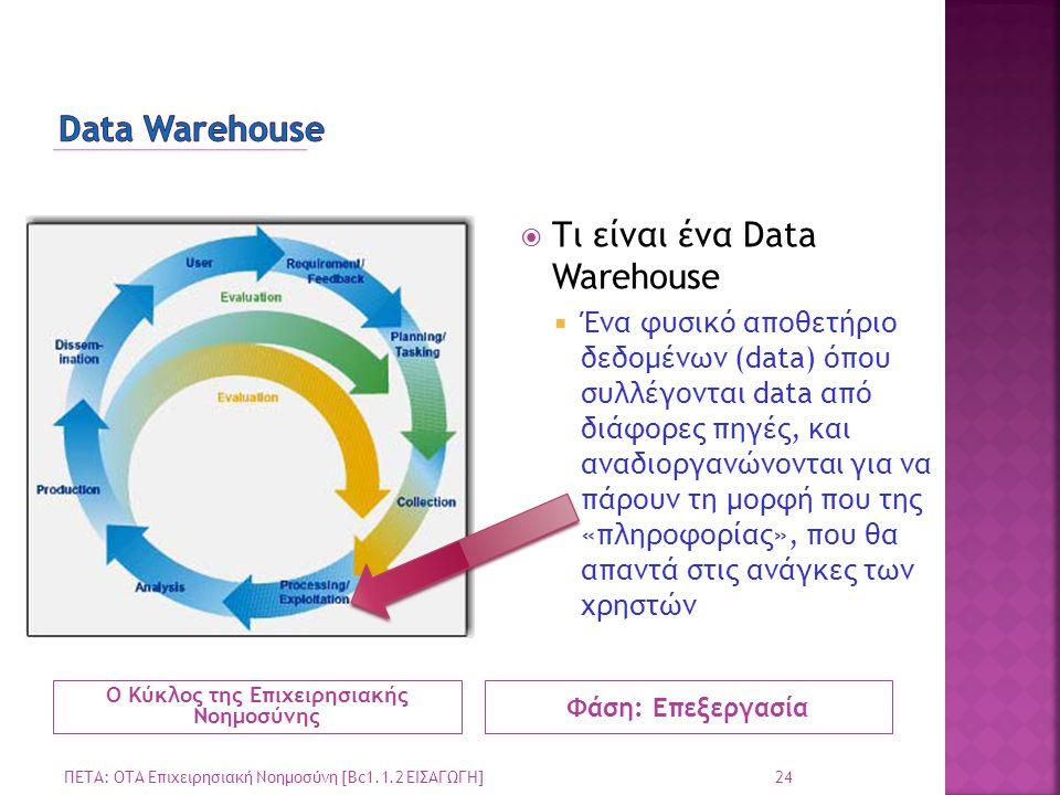 Ο Κύκλος της Επιχειρησιακής Νοημοσύνης Φάση: Επεξεργασία  Τι είναι ένα Data Warehouse  Ένα φυσικό αποθετήριο δεδομένων (data) όπου συλλέγονται data