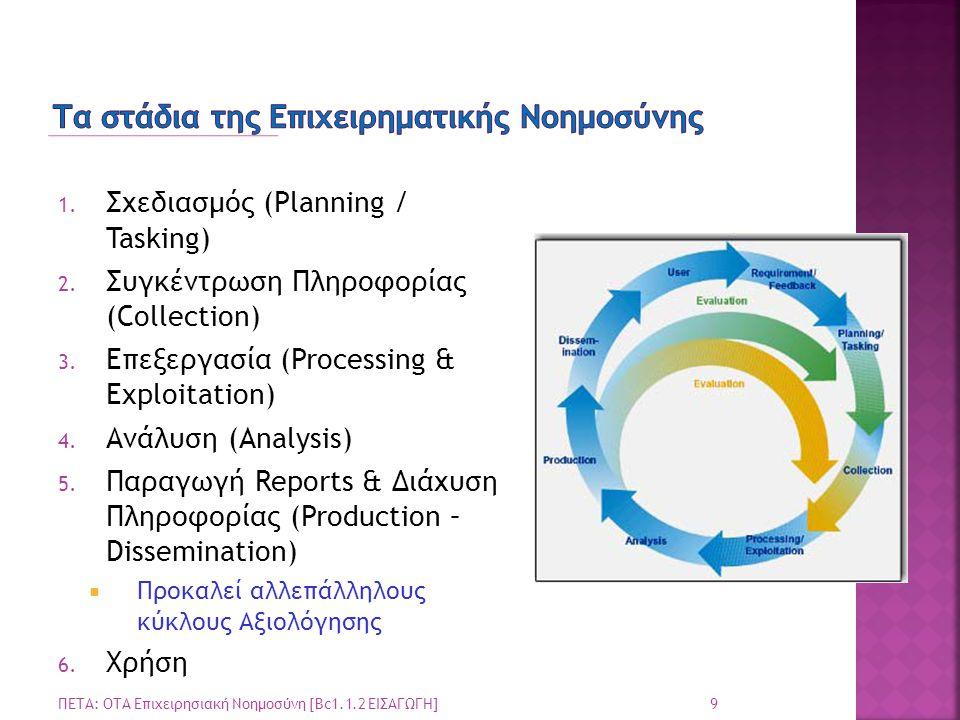 1. Σχεδιασμός (Planning / Tasking) 2. Συγκέντρωση Πληροφορίας (Collection) 3. Επεξεργασία (Processing & Exploitation) 4. Ανάλυση (Analysis) 5. Παραγωγ