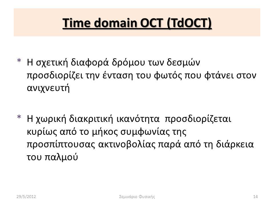 Time domain OCT (TdOCT) *Η σχετική διαφορά δρόμου των δεσμών προσδιορίζει την ένταση του φωτός που φτάνει στον ανιχνευτή *Η χωρική διακριτική ικανότητ