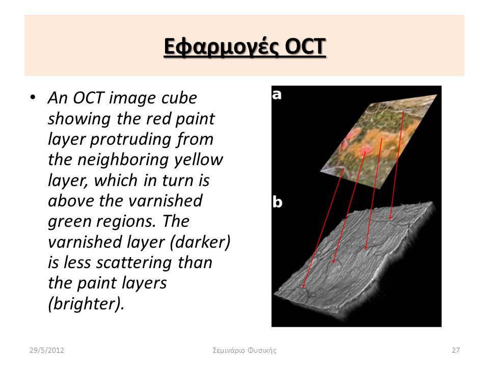 Εφαρμογές OCT • An OCT image cube showing the red paint layer protruding from the neighboring yellow layer, which in turn is above the varnished green