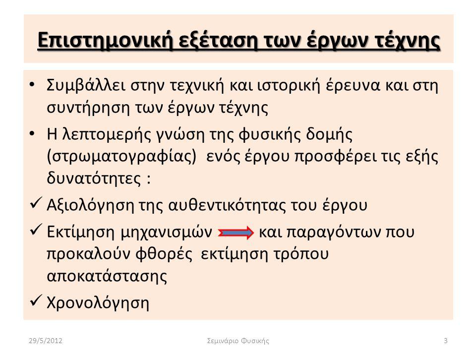 Εφαρμογές OCT 29/5/2012Σεμινάριο Φυσικής24 Γνησιότητα πίνακα ζωγραφικής :
