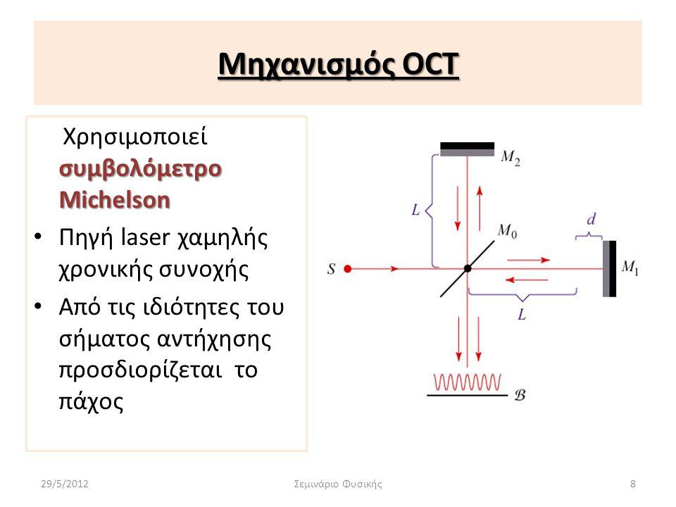 Μηχανισμός OCT 29/5/2012Σεμινάριο Φυσικής9 Οι πληροφορίες που λαμβάνονται από : • την οπισθοσκέδαση της έντασης και • τη χρονική καθυστέρηση της, επιτρέπουν την ανοικοδόμηση μιας ενιαίας οπτικής σάρωσης (το Α- scan), που δείχνει: • τις θέσεις οπισθοσκέδασης και • Απεικονίζει σημειακά τη διάδοση της δέσμης στο εσωτερικό του αντικειμένου κατά μήκος της πορείας διείσδυσης Η μετατόπιση της δέσμης σε παρακείμενες θέσεις δίνει τη δυνατότητα απεικόνισης της δομής του αντικειμένου σε δυσδιάστατη μορφή (Β- scan)