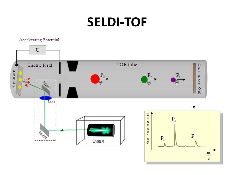 SELDI-TOF