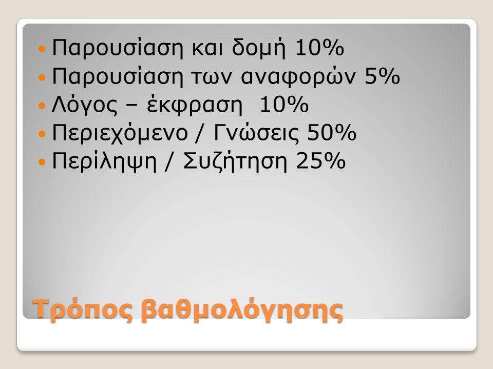 Τρόπος βαθμολόγησης  Παρουσίαση και δομή 10%  Παρουσίαση των αναφορών 5%  Λόγος – έκφραση 10%  Περιεχόμενο / Γνώσεις 50%  Περίληψη / Συζήτηση 25%