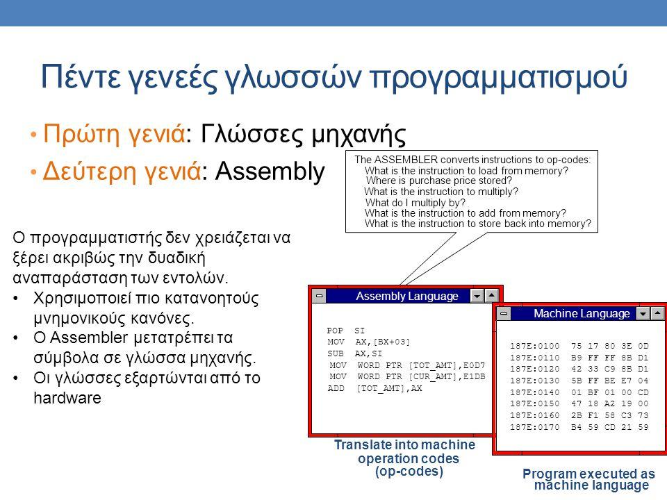 Πέντε γενεές γλωσσών προγραμματισμού • Πρώτη γενιά: Γλώσσες μηχανής • Δεύτερη γενιά: Assembly Ο προγραμματιστής δεν χρειάζεται να ξέρει ακριβώς την δυ