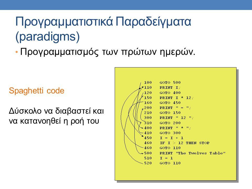 Προγραμματιστικά Παραδείγματα (paradigms) • Προγραμματισμός των πρώτων ημερών. Spaghetti code Δύσκολο να διαβαστεί και να κατανοηθεί η ροή του