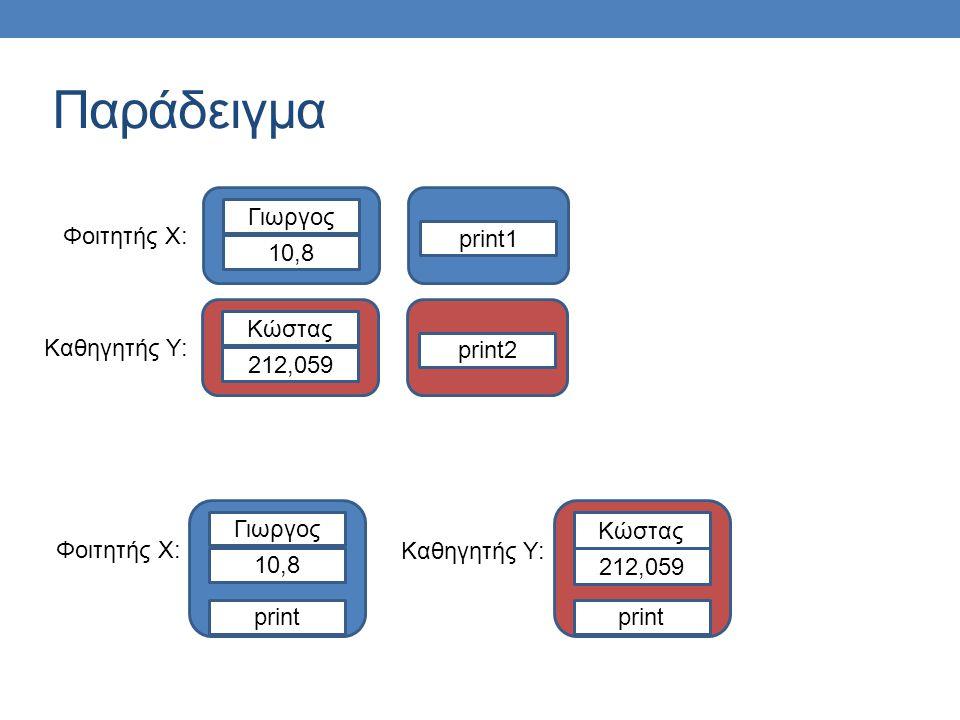 Παράδειγμα Φοιτητής Χ: 10,8 Γιωργος print1 Καθηγητής Υ: 212,059 Κώστας print2 Φοιτητής Χ: 10,8 Γιωργος print Καθηγητής Υ: 212,059 Κώστας print