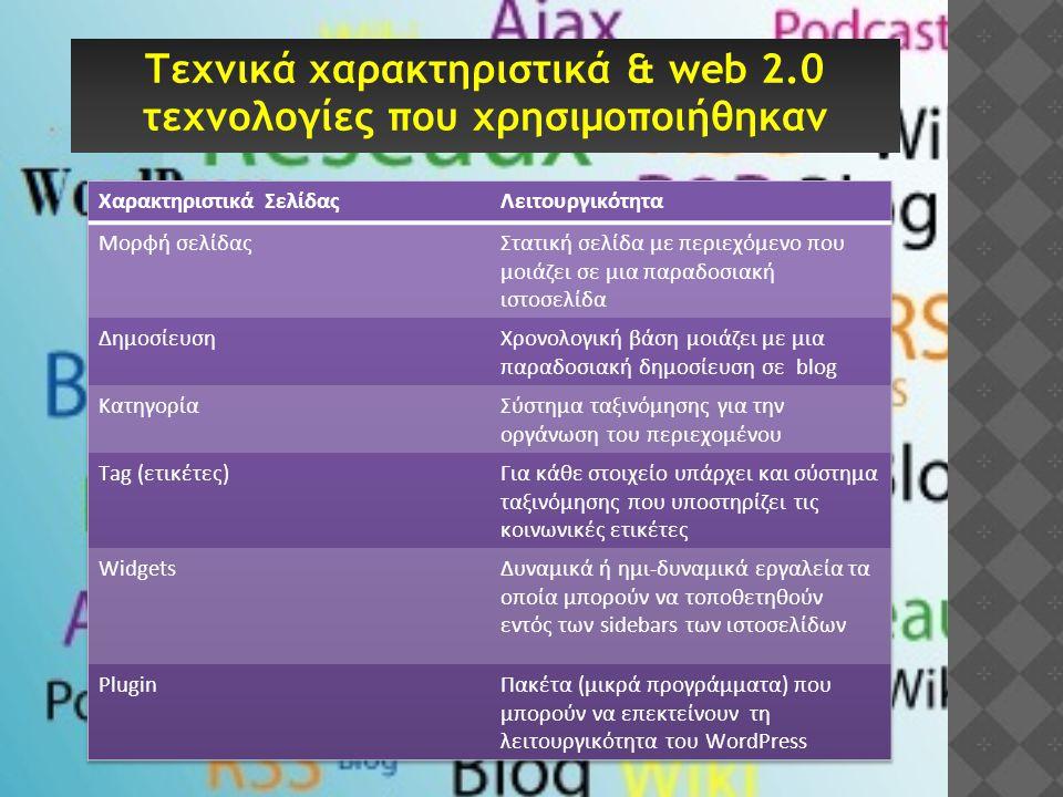  Οργάνωση ιστοχώρου 1: μήνυμα καλωσορίσματος φοιτητών & πληροφορίες χρήσης του site 1: μήνυμα καλωσορίσματος φοιτητών & πληροφορίες χρήσης του site 2: widget με τις ενότητες που διδάχτηκαν 2: widget με τις ενότητες που διδάχτηκαν 3: widget με δημοψήφισμα 3: widget με δημοψήφισμα 4 : Widget Smackdown.