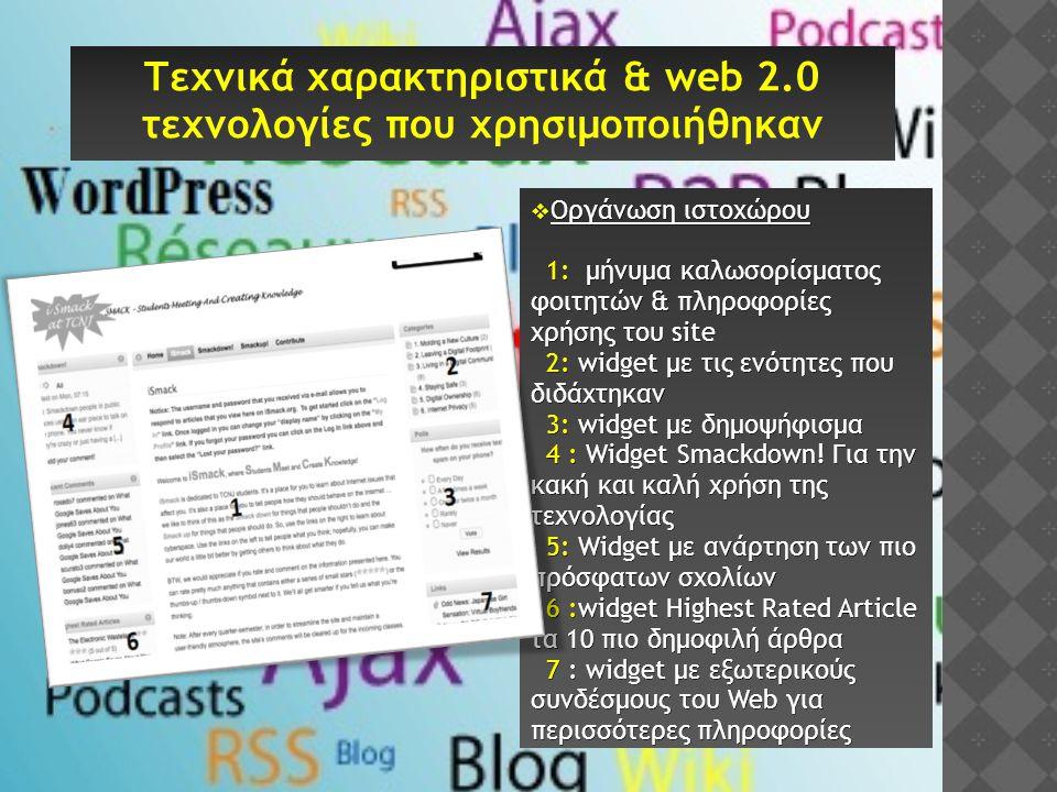  Οργάνωση ιστοχώρου 1: μήνυμα καλωσορίσματος φοιτητών & πληροφορίες χρήσης του site 1: μήνυμα καλωσορίσματος φοιτητών & πληροφορίες χρήσης του site 2
