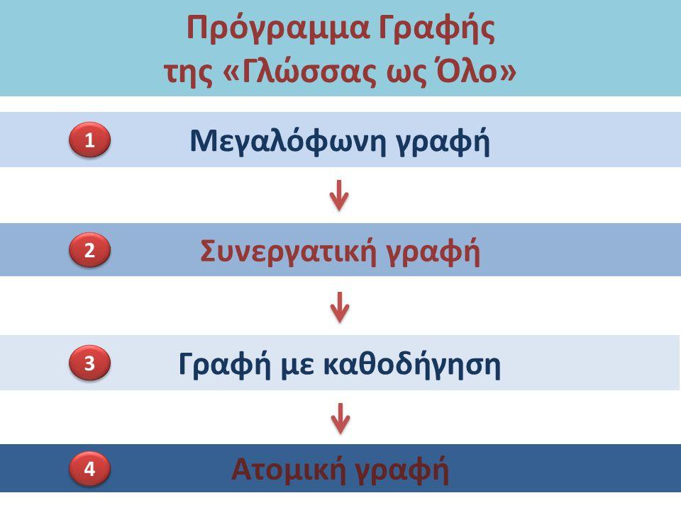 Μεγαλόφωνη γραφή Συνεργατική γραφή Γραφή με καθοδήγηση Πρόγραμμα Γραφής της «Γλώσσας ως Όλο» 1 1 Ατομική γραφή 2 2 3 3 4 4