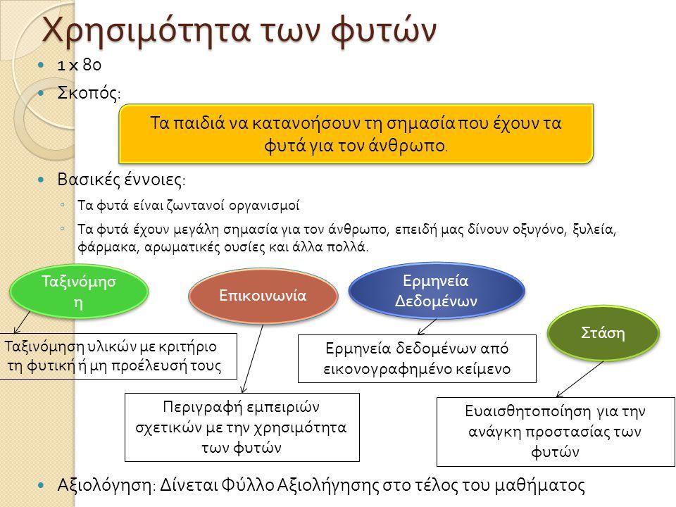 Χρησιμότητα των φυτών  1 x 80  Σκοπός :  Βασικές έννοιες : ◦ Τα φυτά είναι ζωντανοί οργανισμοί ◦ Τα φυτά έχουν μεγάλη σημασία για τον άνθρωπο, επειδή μας δίνουν οξυγόνο, ξυλεία, φάρμακα, αρωματικές ουσίες και άλλα πολλά.