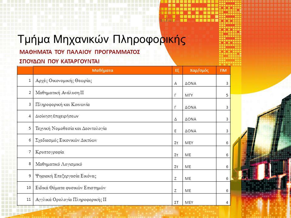 Τμήμα Μηχανικών Πληροφορικής ΜΑΘΗΜΑΤΑ ΤΟΥ ΠΑΛΑΙΟΥ ΠΡΟΓΡΑΜΜΑΤΟΣ ΣΠΟΥΔΩΝ ΠΟΥ ΚΑΤΑΡΓΟΥΝΤΑΙ ΜαθήματαΕξΧαρ/σμόςΠΜ 1 Αρχές Οικονομικής Θεωρίας ΑΔΟΝΑ3 2 Μαθη