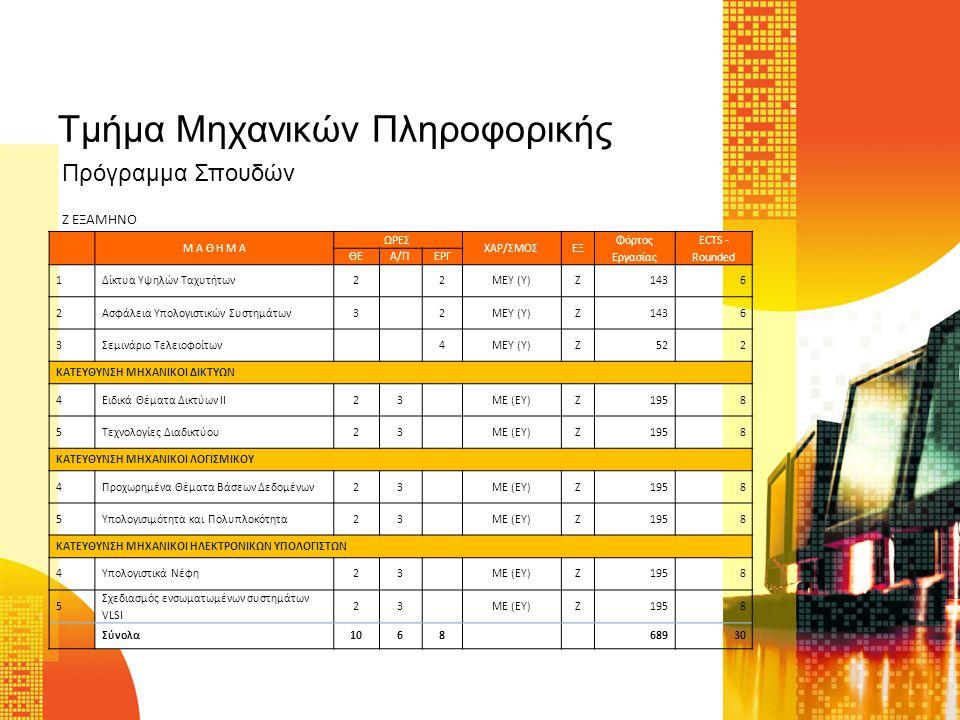 Τμήμα Μηχανικών Πληροφορικής Η εφαρμογή του αναθεωρημένου προγράμματος σπουδών θα ξεκινήσει από το ακαδημαϊκό έτος 2013-2014 τόσο για τους νεοεισαχθέντες φοιτητές όσο και για τους ενεργούς φοιτητές του Τμήματος.