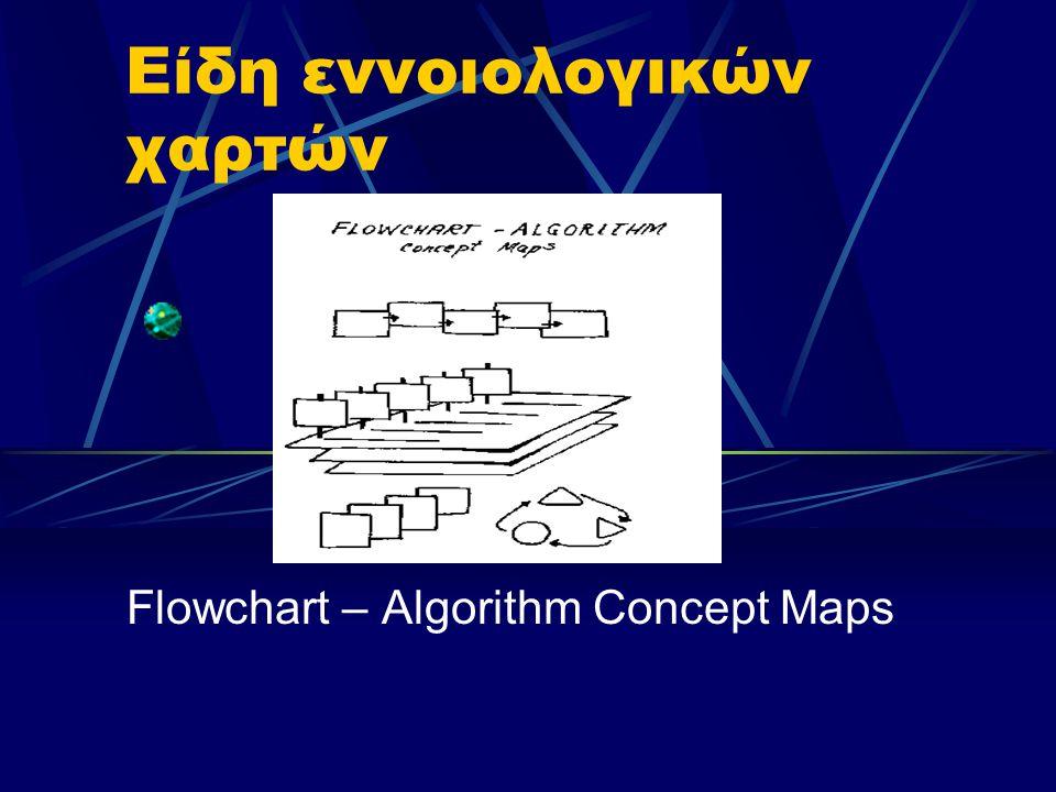 Είδη εννοιολογικών χαρτών Flowchart – Algorithm Concept Maps