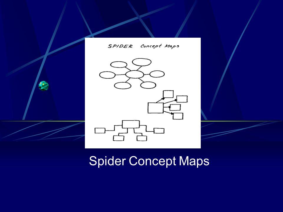 Spider Concept Maps