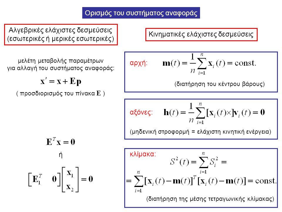 Ορισμός του συστήματος αναφοράς Αλγεβρικές ελάχιστες δεσμεύσεις (εσωτερικές ή μερικές εσωτερικές) Κινηματικές ελάχιστες δεσμεύσεις αρχή: αξόνες: κλίμα