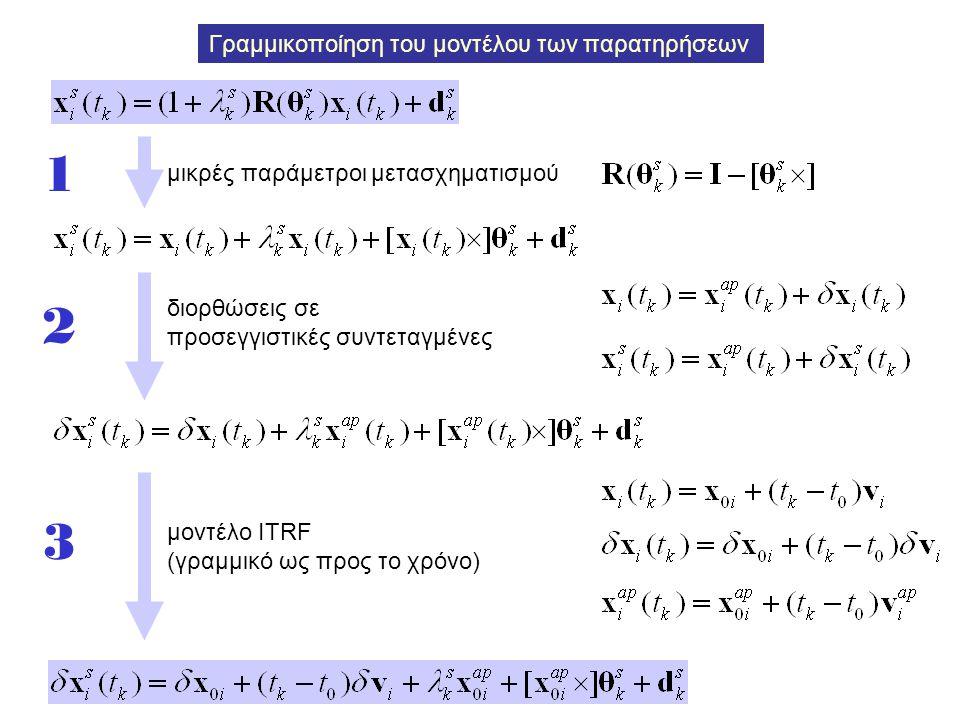Γραμμικοποίηση του μοντέλου των παρατηρήσεων μικρές παράμετροι μετασχηματισμού διορθώσεις σε προσεγγιστικές συντεταγμένες μοντέλο ITRF (γραμμικό ως πρ