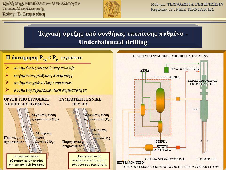 3/10 Μάθημα: ΤΕΧΝΟΛΟΓΙΑ ΓΕΩΤΡΗΣΕΩΝ Κεφάλαιο 12 ο : ΝΕΕΣ ΤΕΧΝΟΛΟΓΙΕΣ Σχολή Μηχ. Μεταλλείων – Μεταλλουργών Τομέας Μεταλλευτικής Καθηγ.: Σ. Σταματάκη  α