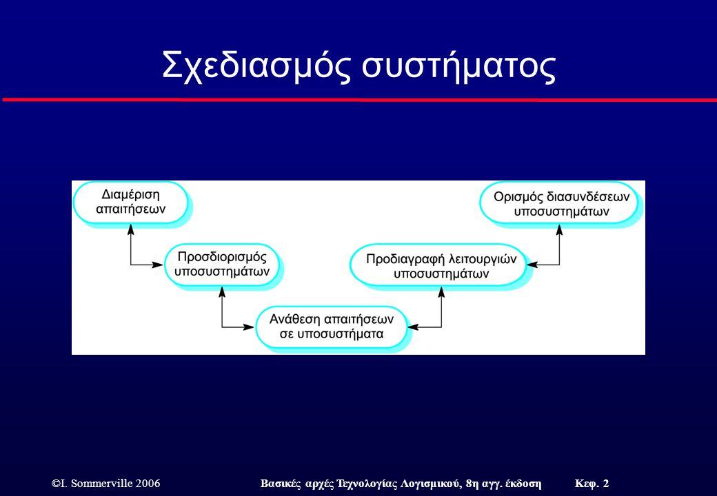 ©I. Sommerville 2006Βασικές αρχές Τεχνολογίας Λογισμικού, 8η αγγ. έκδοση Κεφ. 2 Σχεδιασμός συστήματος