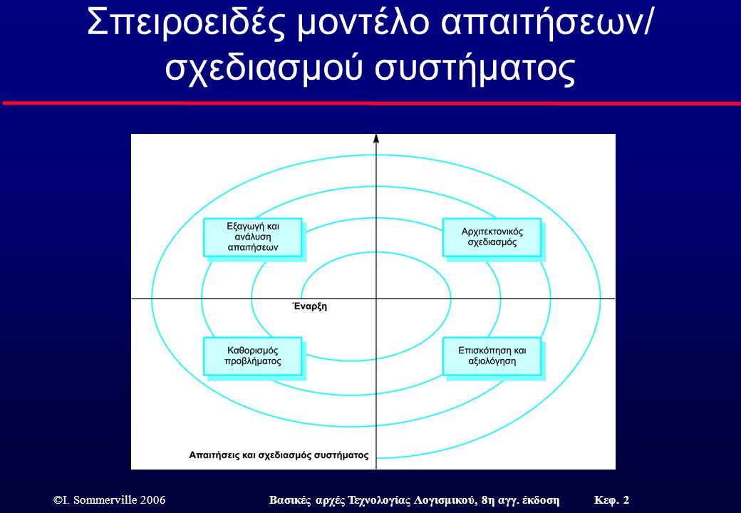 ©I. Sommerville 2006Βασικές αρχές Τεχνολογίας Λογισμικού, 8η αγγ. έκδοση Κεφ. 2 Σπειροειδές μοντέλο απαιτήσεων/ σχεδιασμού συστήματος