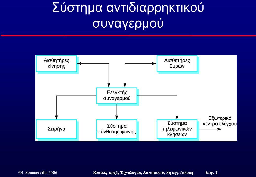 ©I. Sommerville 2006Βασικές αρχές Τεχνολογίας Λογισμικού, 8η αγγ. έκδοση Κεφ. 2 Σύστημα αντιδιαρρηκτικού συναγερμού