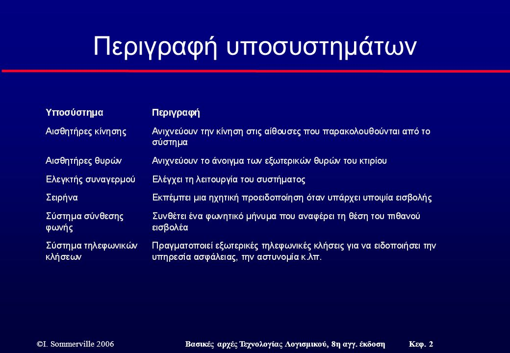 ©I. Sommerville 2006Βασικές αρχές Τεχνολογίας Λογισμικού, 8η αγγ. έκδοση Κεφ. 2 Περιγραφή υποσυστημάτων