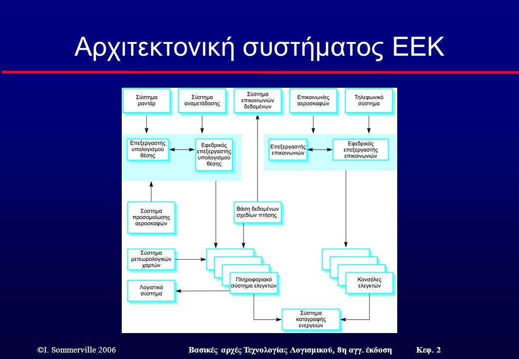 ©I. Sommerville 2006Βασικές αρχές Τεχνολογίας Λογισμικού, 8η αγγ. έκδοση Κεφ. 2 Αρχιτεκτονική συστήματος ΕΕΚ
