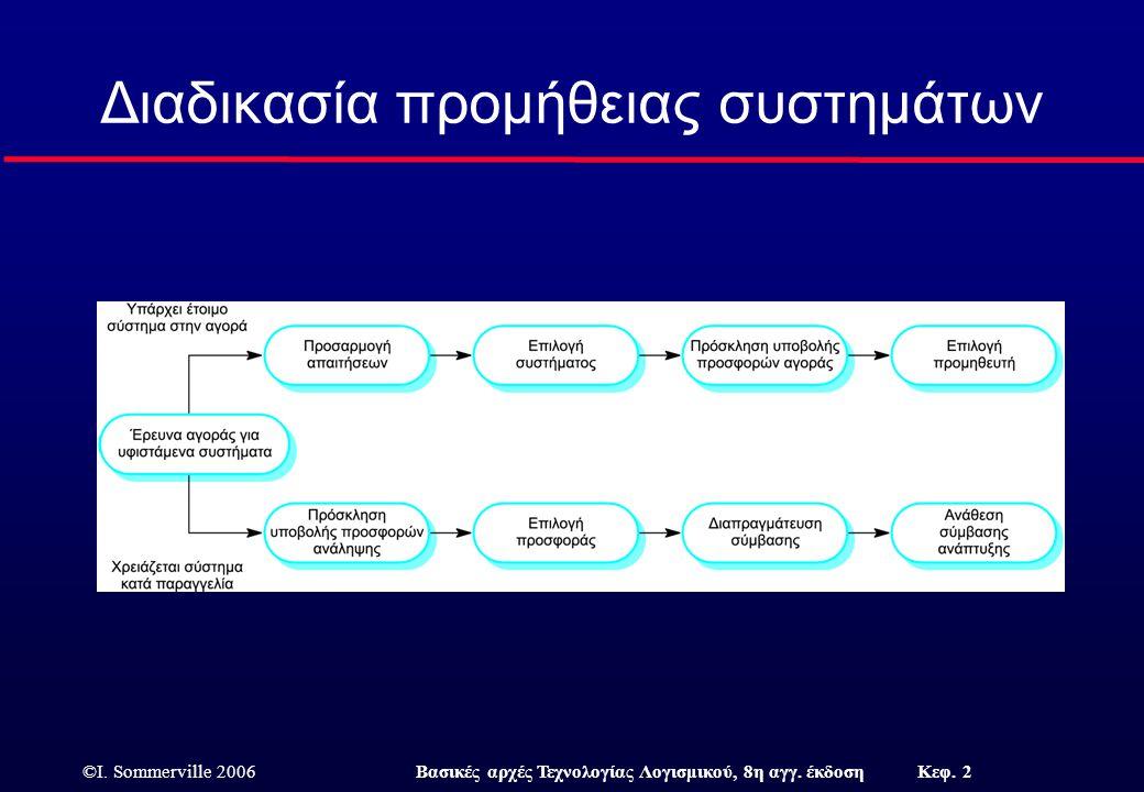 ©I. Sommerville 2006Βασικές αρχές Τεχνολογίας Λογισμικού, 8η αγγ. έκδοση Κεφ. 2 Διαδικασία προμήθειας συστημάτων
