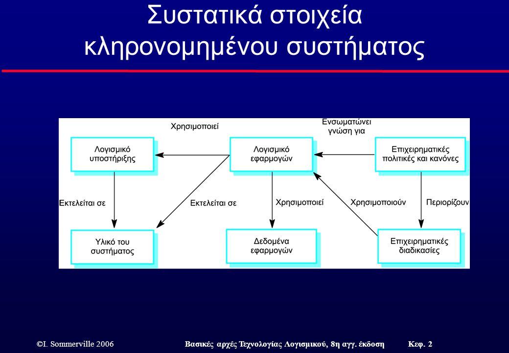 ©I. Sommerville 2006Βασικές αρχές Τεχνολογίας Λογισμικού, 8η αγγ. έκδοση Κεφ. 2 Συστατικά στοιχεία κληρονομημένου συστήματος