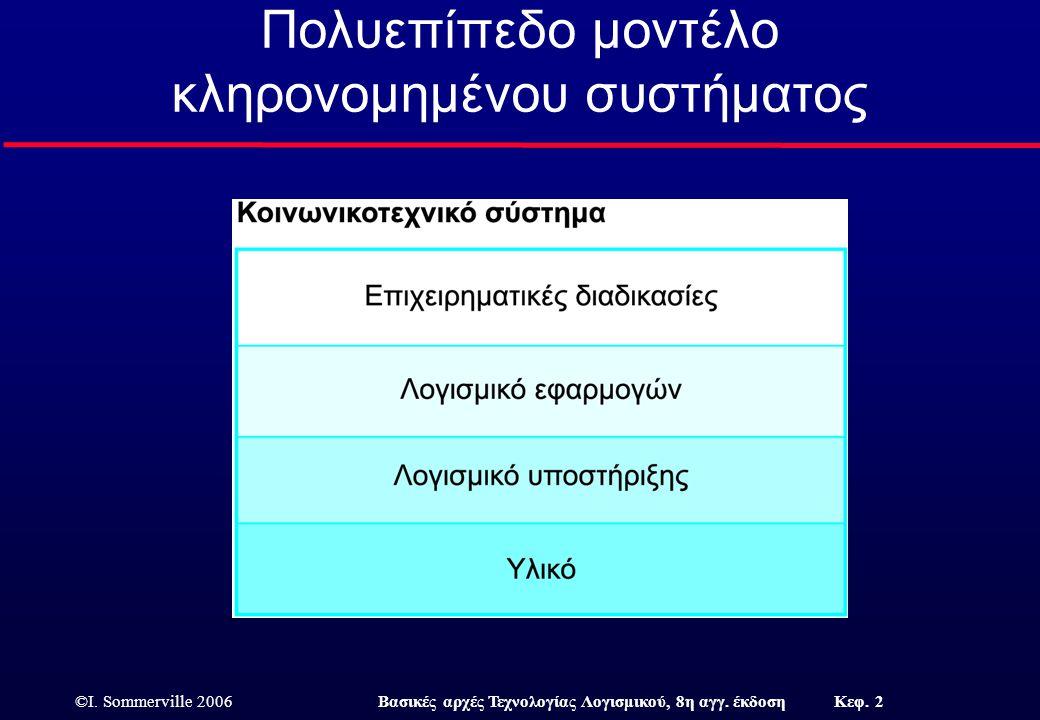 ©I. Sommerville 2006Βασικές αρχές Τεχνολογίας Λογισμικού, 8η αγγ. έκδοση Κεφ. 2 Πολυεπίπεδο μοντέλο κληρονομημένου συστήματος