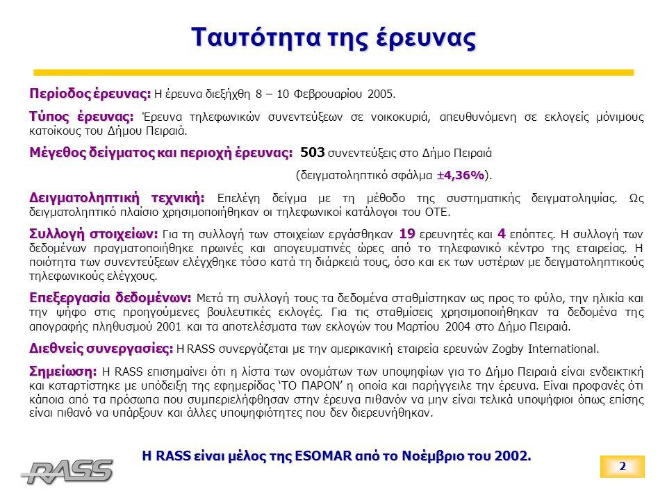 3 Δημογραφικά χαρακτηριστικά δείγματος Ηλικία Φύλο Επίπεδο σπουδών Θέση στην Απασχόληση