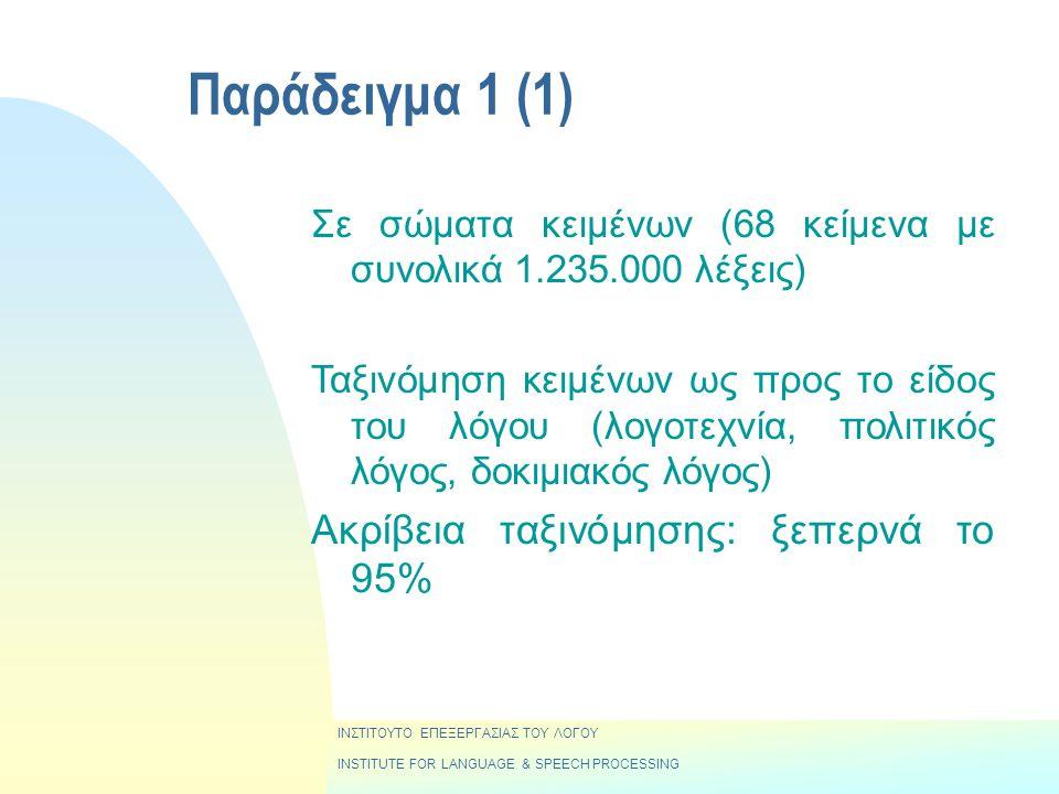 Παράδειγμα 1 (1) ΙΝΣΤΙΤΟΥΤΟ ΕΠΕΞΕΡΓΑΣΙΑΣ ΤΟΥ ΛΟΓΟΥ INSTITUTE FOR LANGUAGE & SPEECH PROCESSING Σε σώματα κειμένων (68 κείμενα με συνολικά 1.235.000 λέξεις) Ταξινόμηση κειμένων ως προς το είδος του λόγου (λογοτεχνία, πολιτικός λόγος, δοκιμιακός λόγος) Ακρίβεια ταξινόμησης: ξεπερνά το 95%