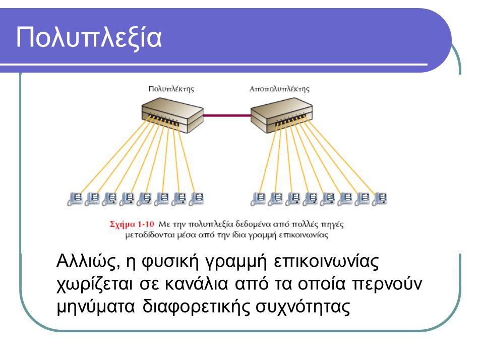 Πολυπλεξία Αλλιώς, η φυσική γραμμή επικοινωνίας χωρίζεται σε κανάλια από τα οποία περνούν μηνύματα διαφορετικής συχνότητας